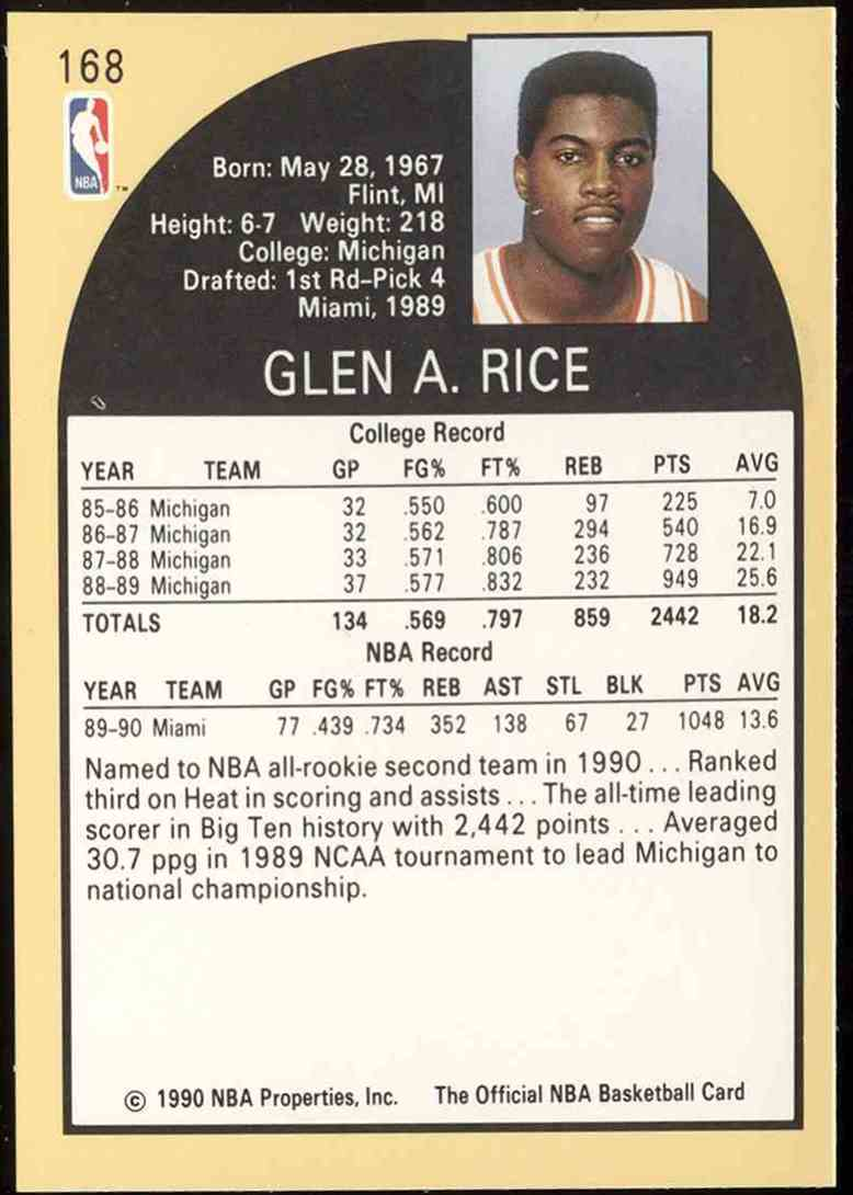 1990-91 NBA Hoops Glen Rice #168 card back image