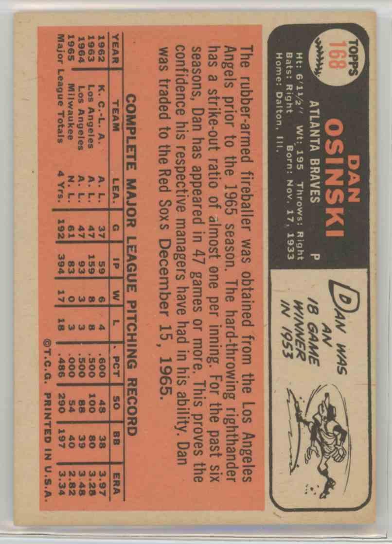 1966 Topps Dan Osinski #168 card back image