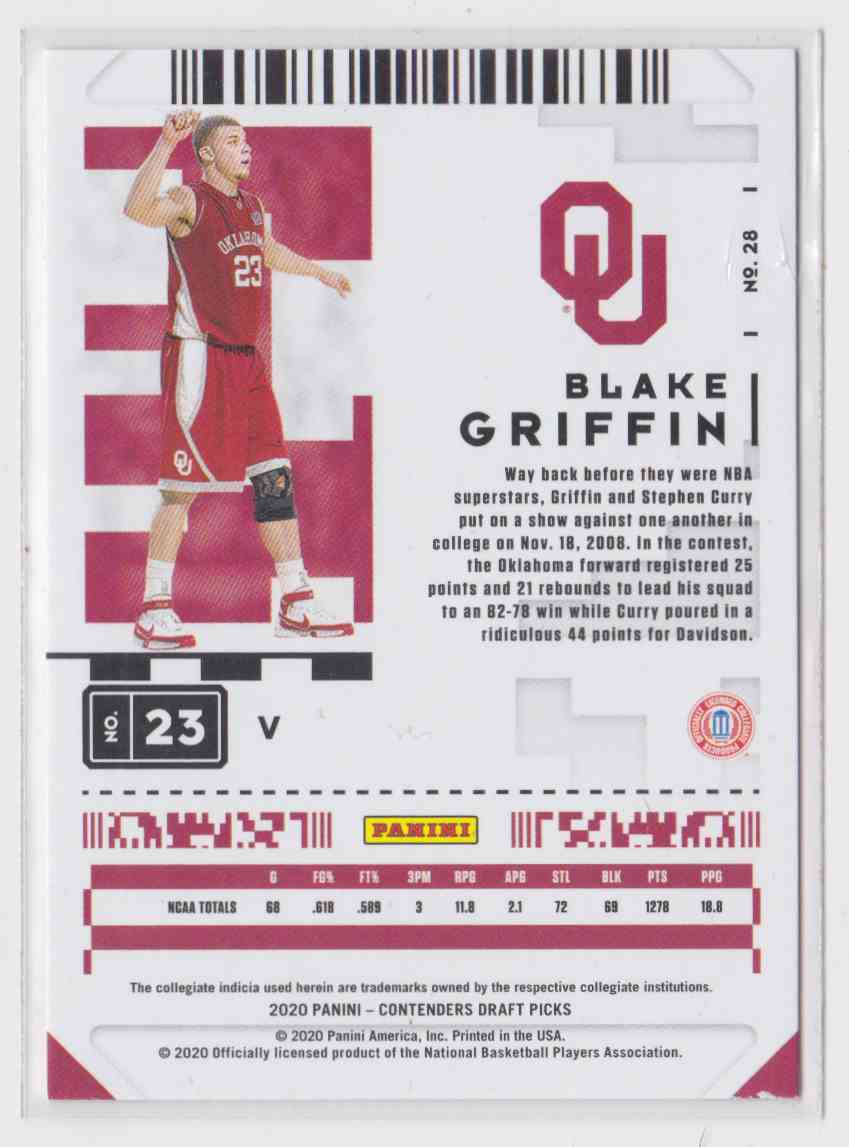 2020-21 Panini Contenders Draft Picks Prospect Ticket Blake Griffin #28 card back image
