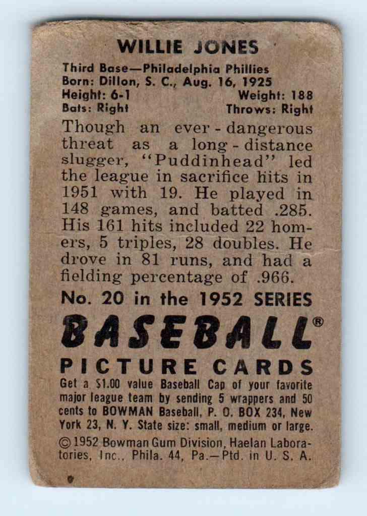 1952 Bowman Willie Jones #20 card back image