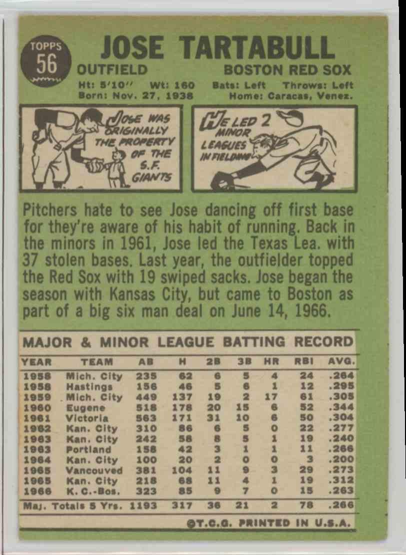 1967 Topps Jose Tartabull #56 card back image