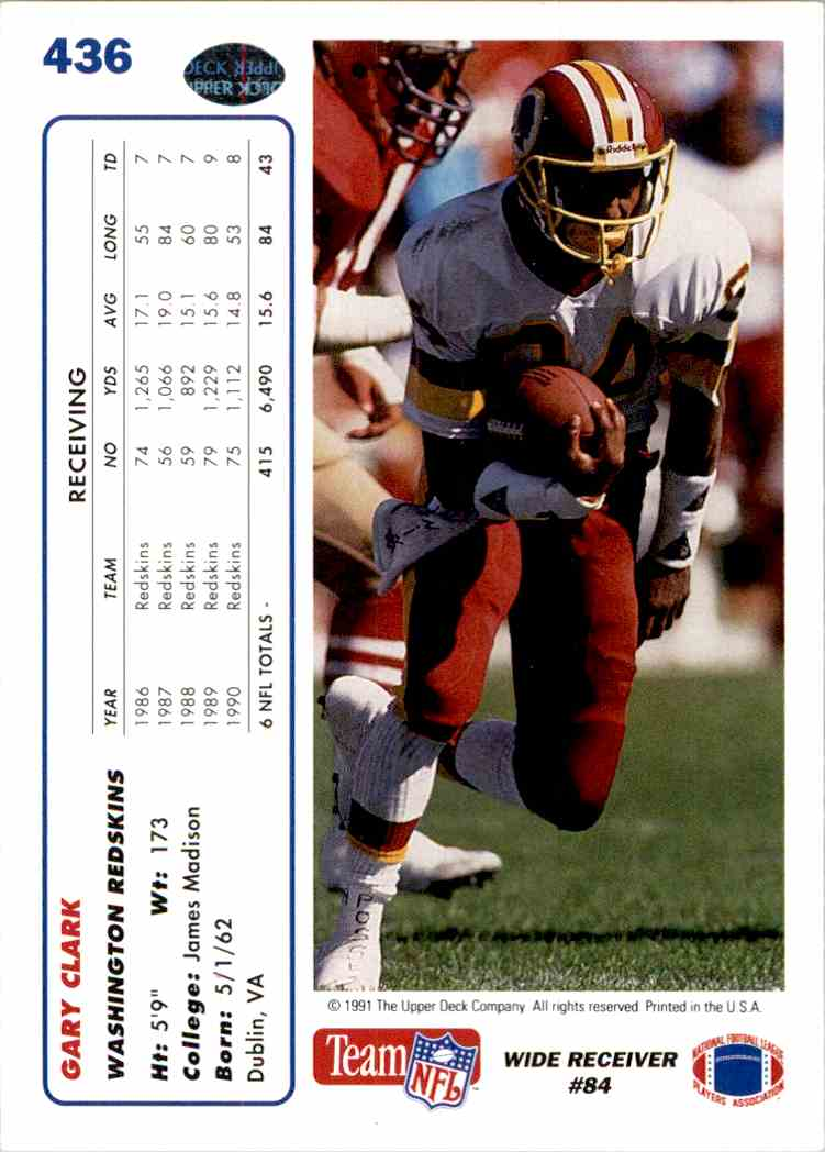 1991 Upper Deck Gary Clark #436 card back image