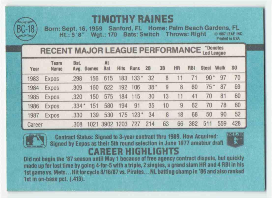 1988 Donruss Bonus MVP's Tim Raines #BC-18 card back image