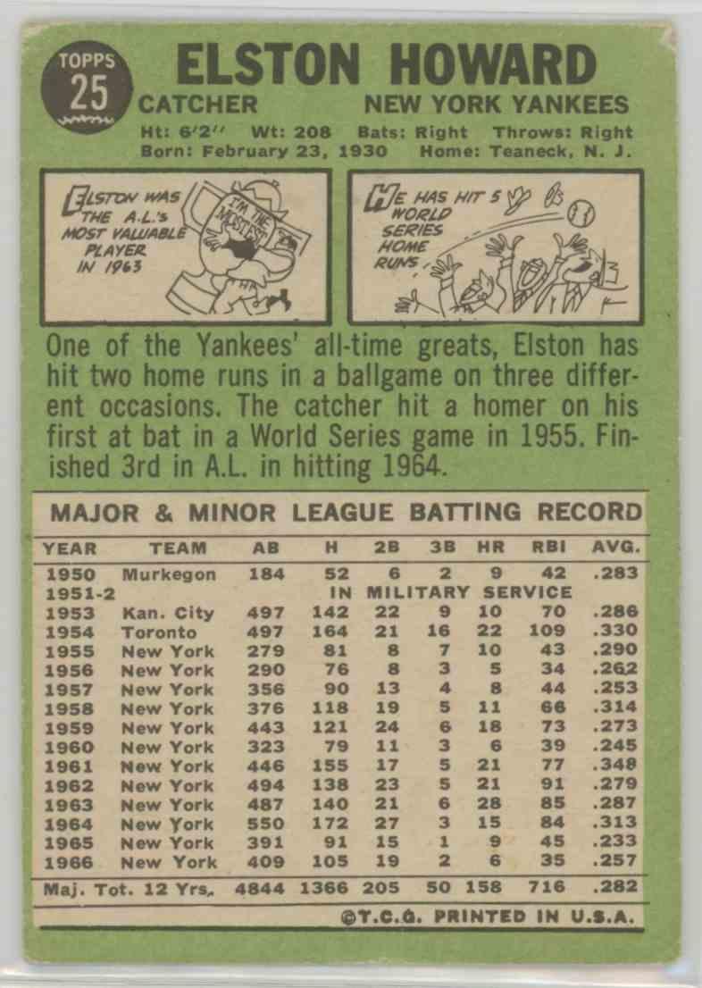 1967 Topps Elston Howard #25 card back image