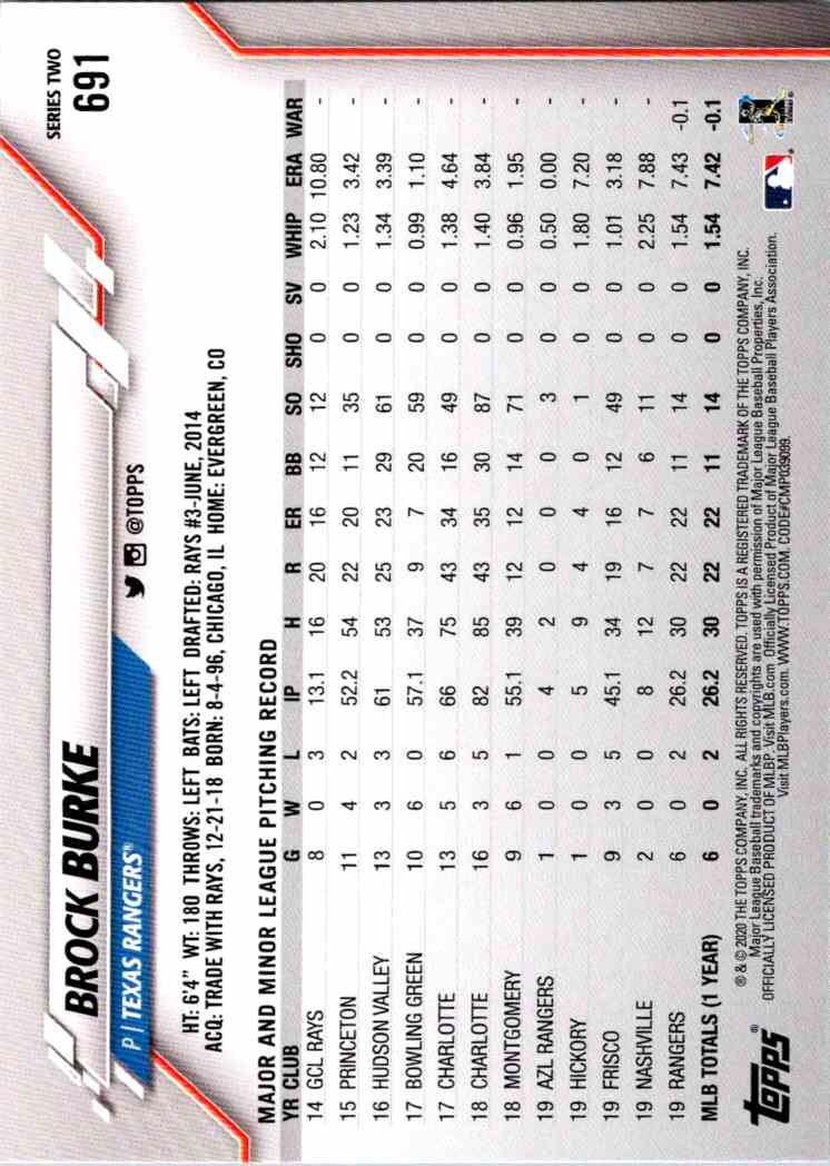 2020 Topps Series Two Brock Burke #691 card back image