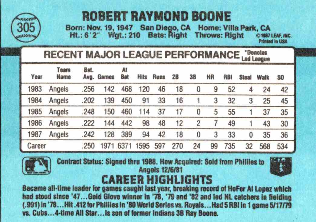 1988 Donruss Bob Boone #305 card back image