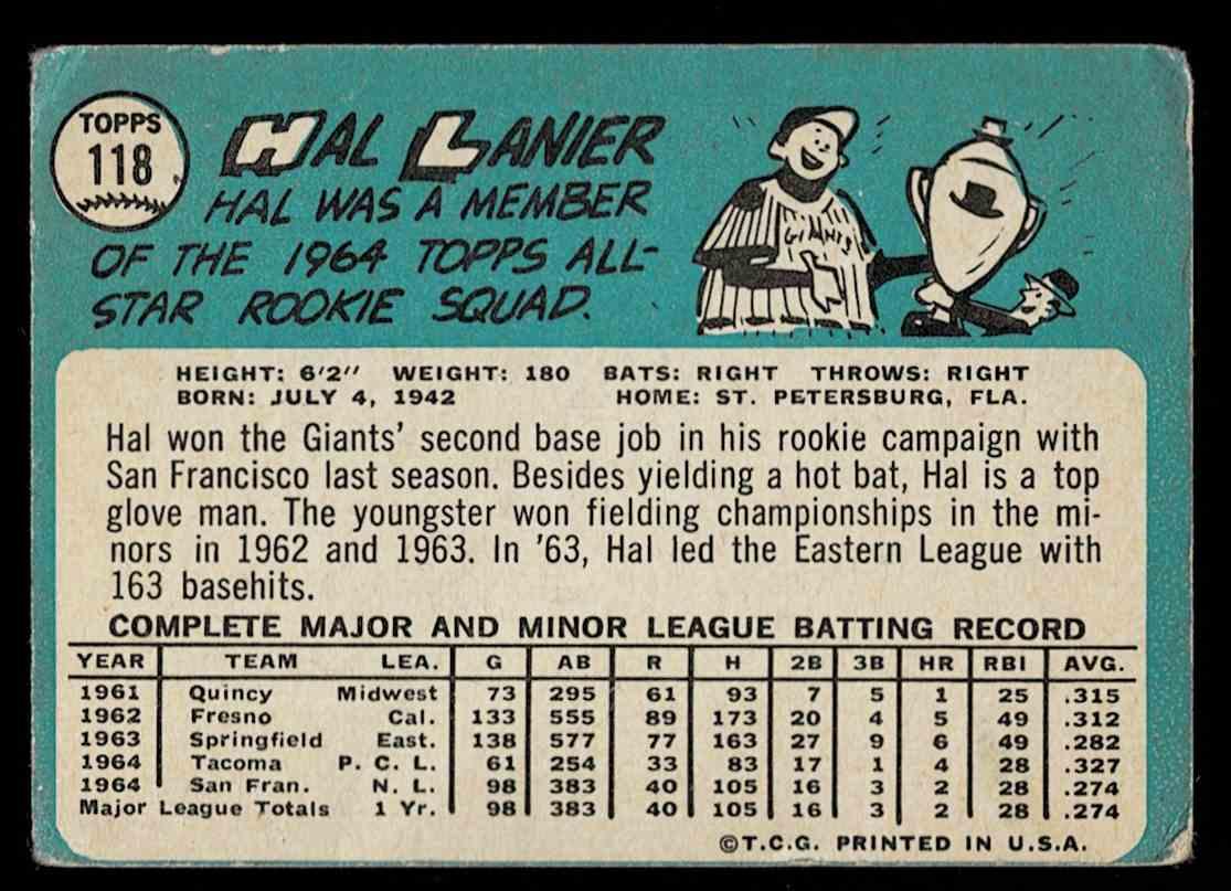 1965 Topps Hal Lanier #118 card back image