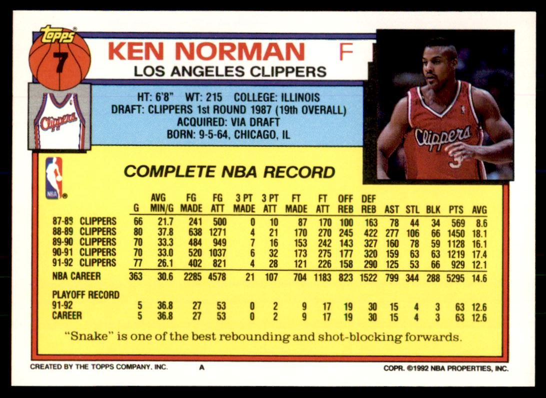1992 93 Topps Ken Norman 7 on Kronozio