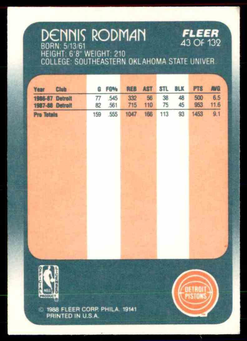 1988-89 Fleer Dennis Rodman #43 card back image