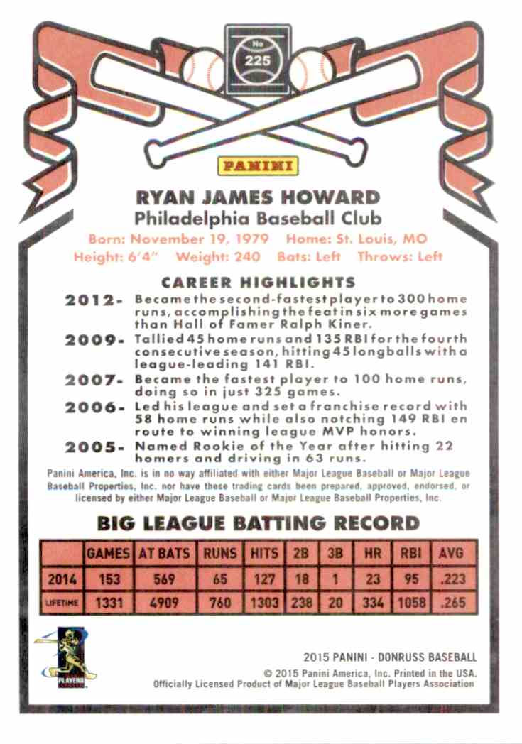 2015 Donruss 1981 Donruss Ryan Howard #225 card back image