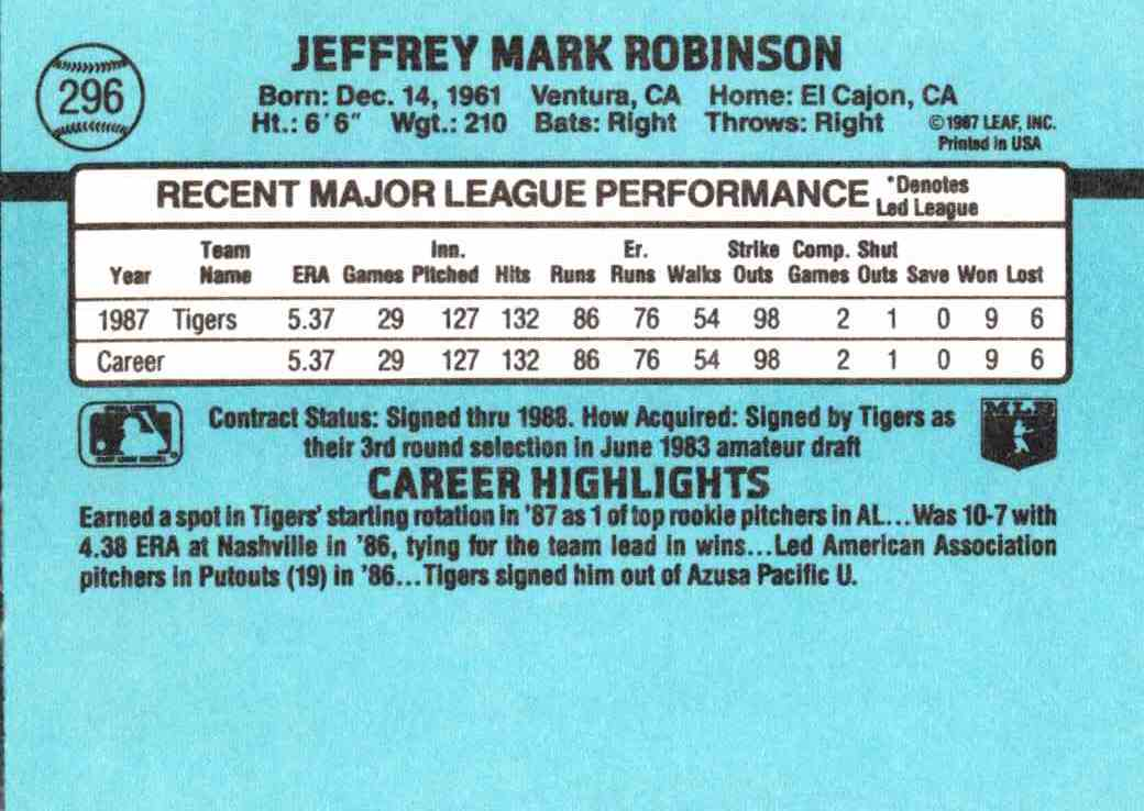 1988 Donruss Jeff Robinson #296 card back image