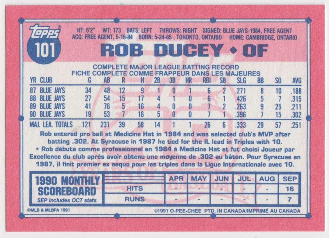 1991 O-Pee-Chee Rob Ducey #101 card back image
