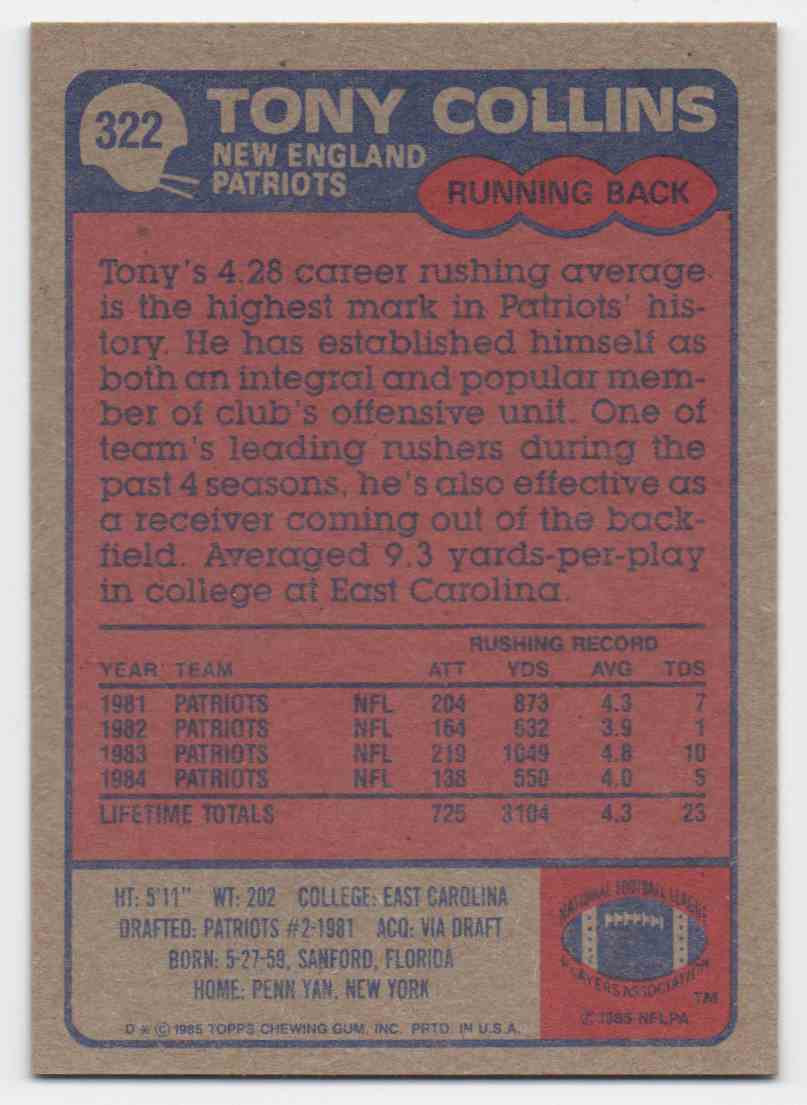 1985 Topps Tony Collins #322 card back image