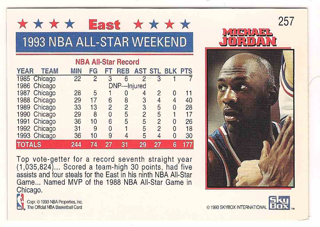 1993-94 NBA Hoops Michael Jordan #257 card back image