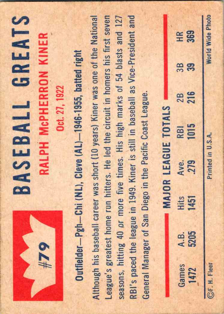 1960 Fleer Ralph Kiner #79 card back image