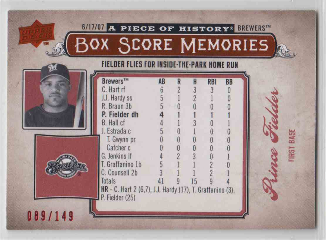 2008 Upper Deck A Piece Of History Box Score Memories Red Prince Fielder #BSM-33 card front image