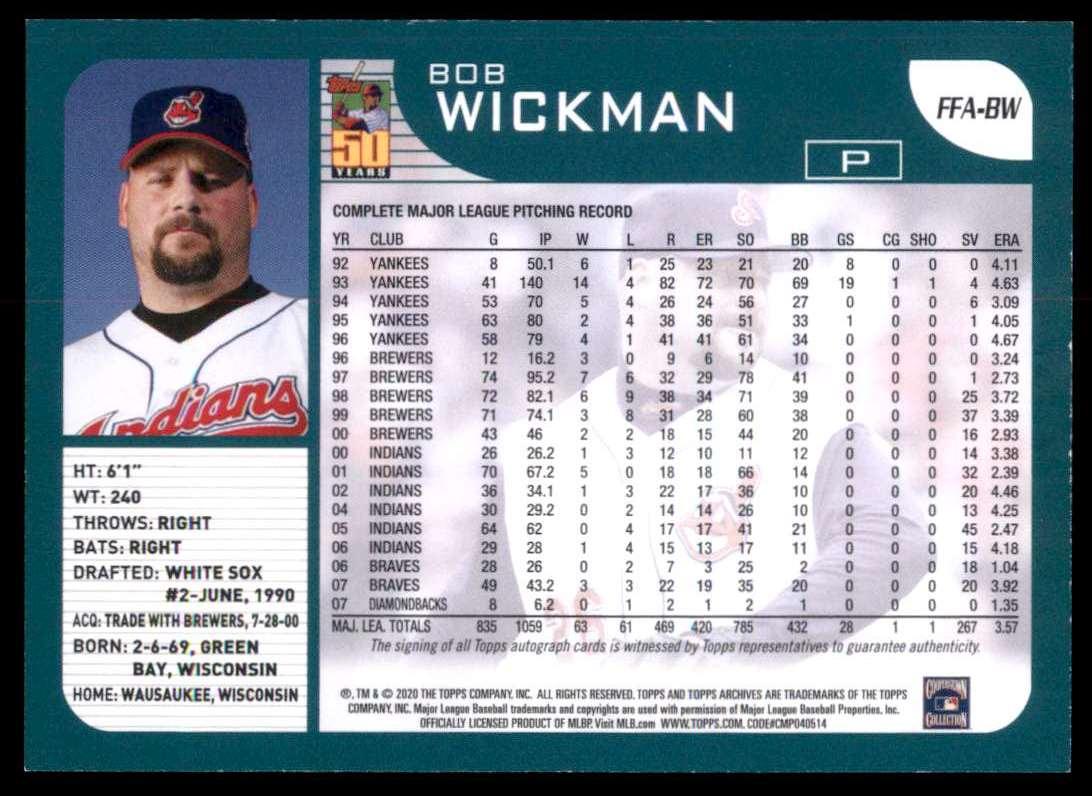 2020 Topps Archives Fan Favorites Autographs Bob Wickman #FFABW card back image