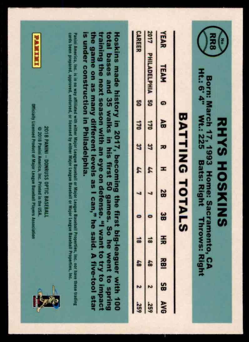 2018 Donruss Optic '84 Retro Rhys Hoskins #RR8 card back image
