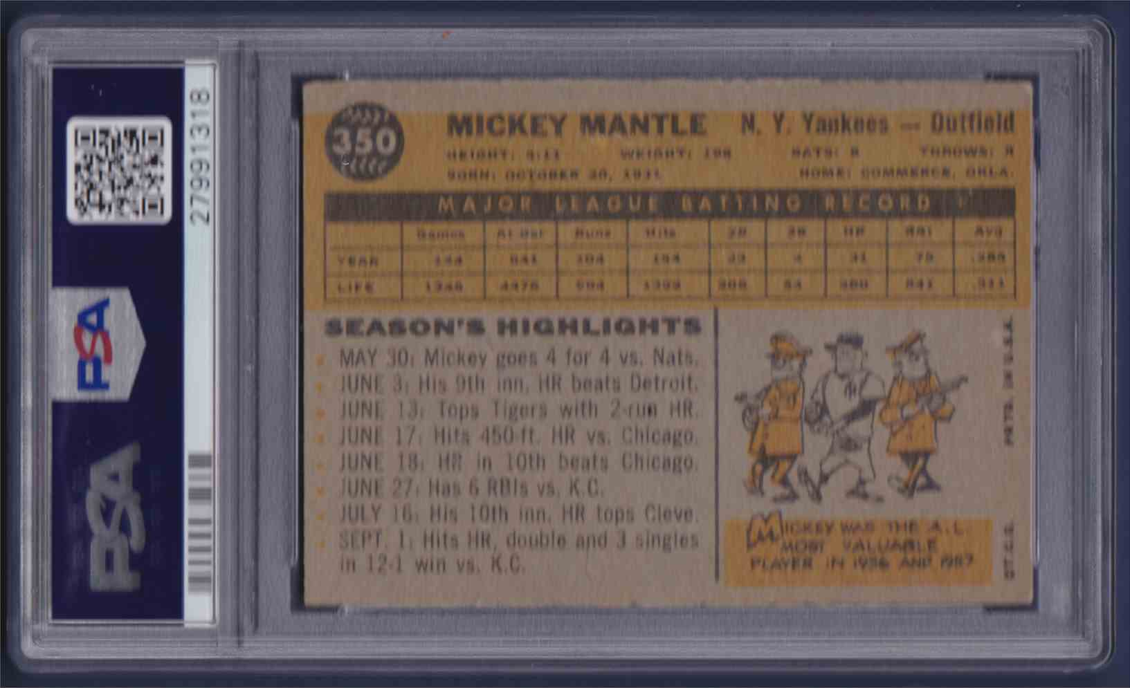 1960 Topps Mickey Mantle #350 card back image