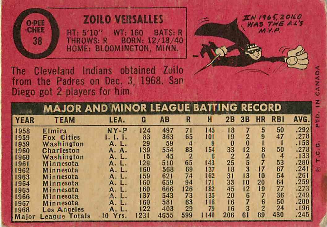 1969 Topps O-Pee-Chee Zoilo Versalles #38 card back image