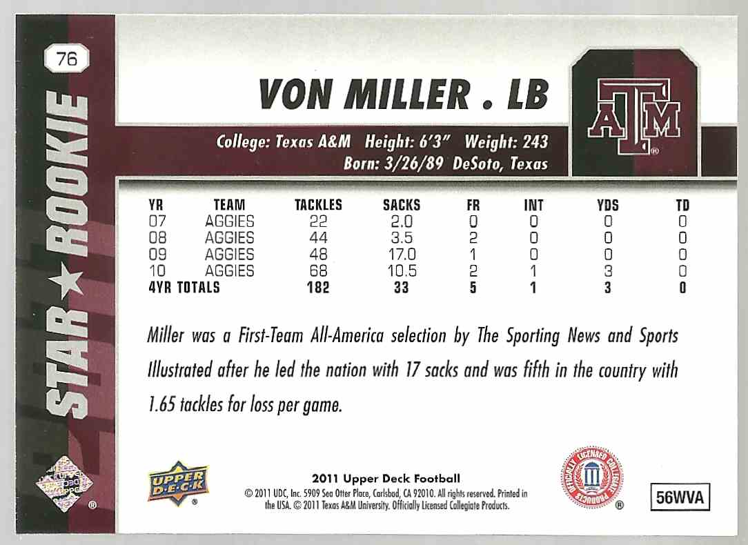 2011 Upper Deck Von Miller #76 card back image