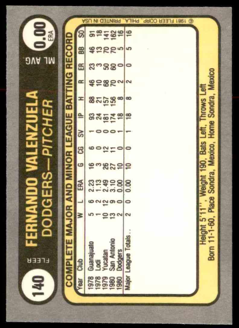 1981 Fleer Fernando Valenzuela #140 card back image