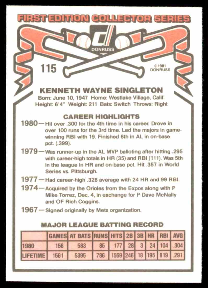 ken singleton career