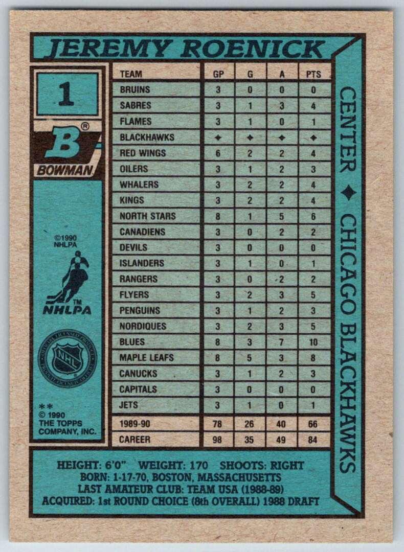 1990-91 Bowman Jeremy Roenick #1 card back image