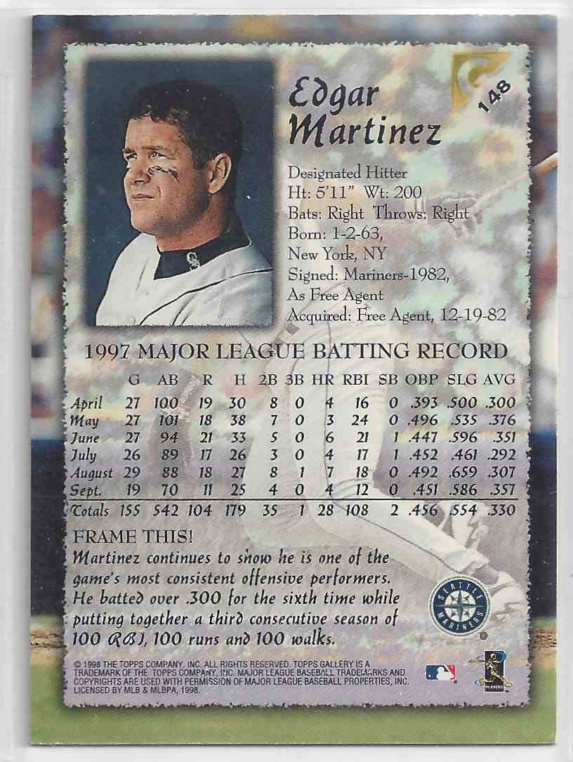 1998 Topps Gallerry Impressions Edgar Martinez #148 card back image