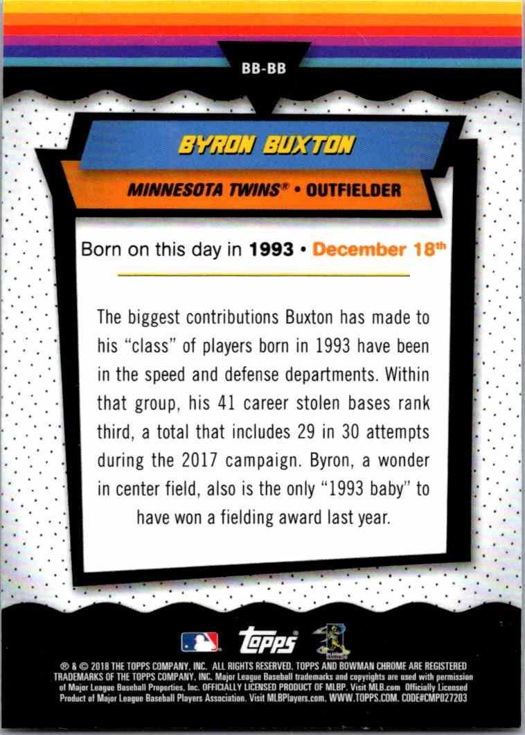 2018 Bowman Chrome Bowman Birthdays Byron Buxton #BB-BB card back image