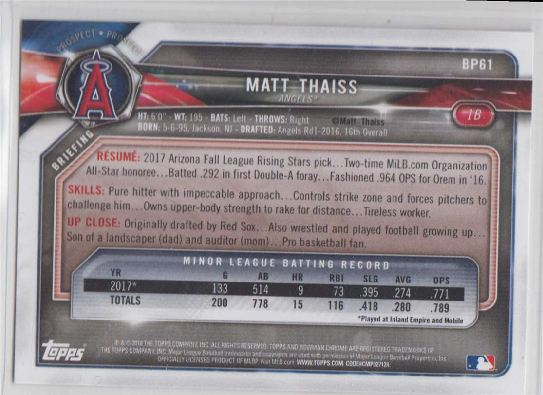 2018 Bowman Prospects Matt Thaiss #BP61 card back image