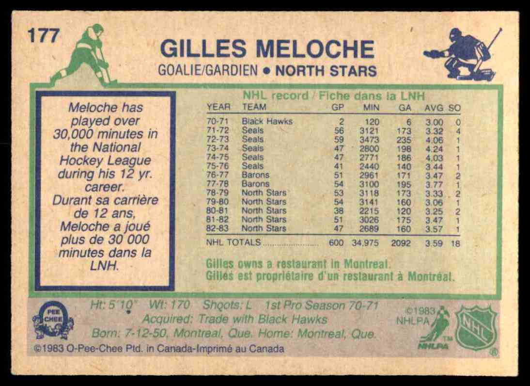 1983-84 O-Pee-Chee Gilles Meloche #177 card back image