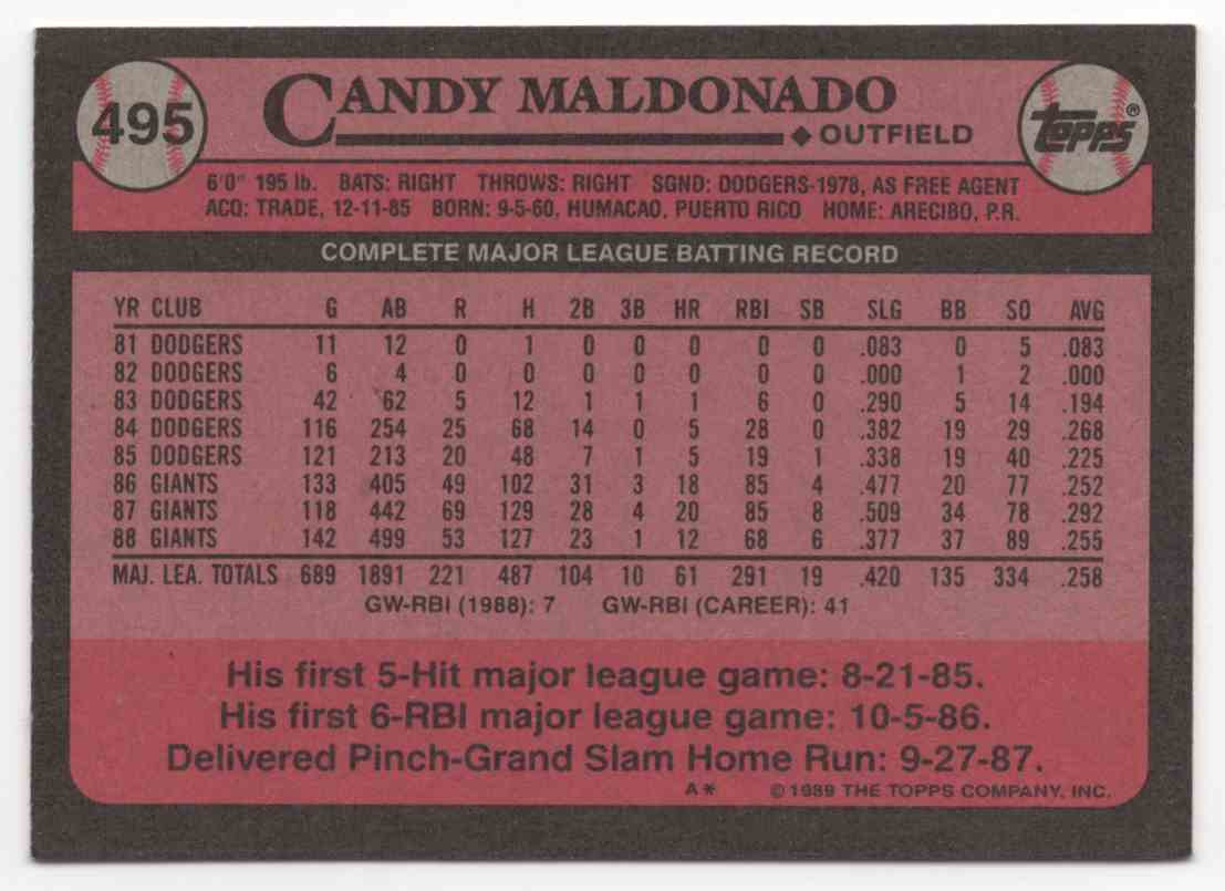1989 Topps Candy Maldonado #495 card back image