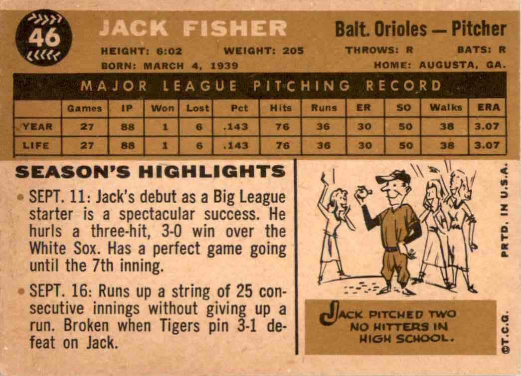 1960 Topps Jack Fisher RC #46 card back image