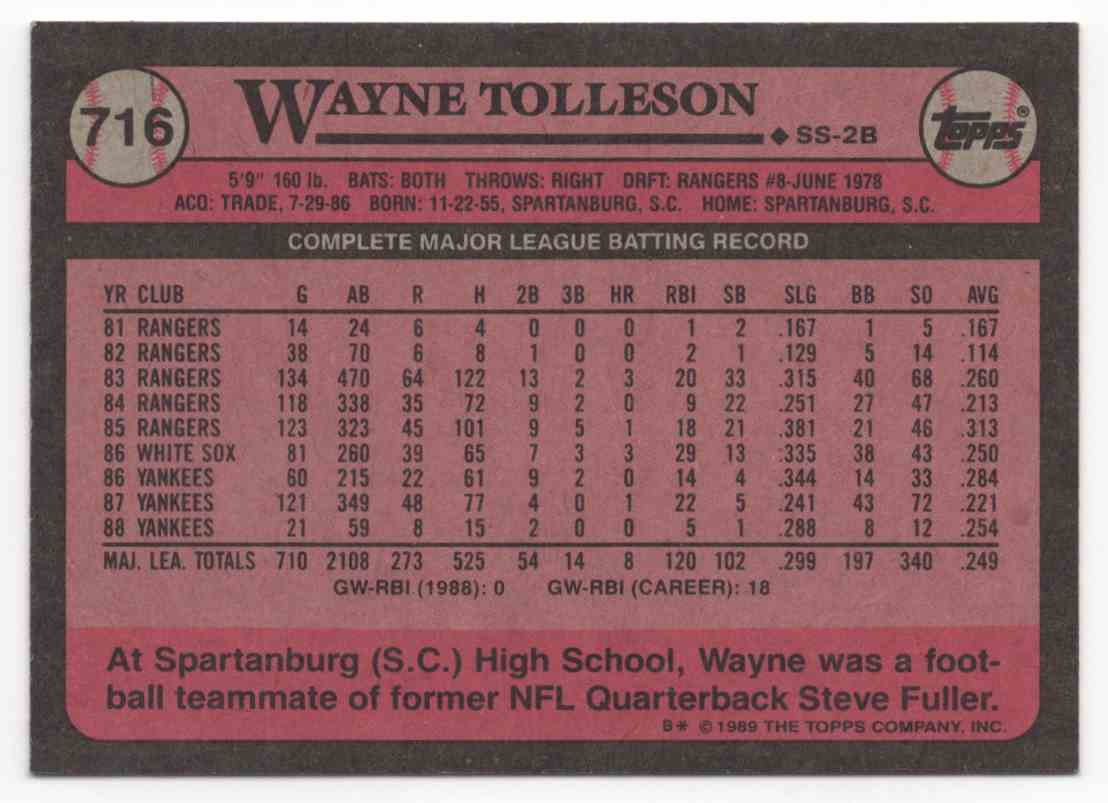 1989 Topps Wayne Tolleson #716 card back image