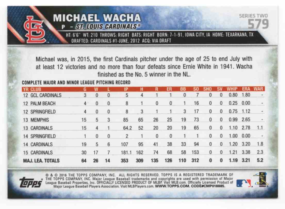 2016 Topps Michael Wacha #579A card back image