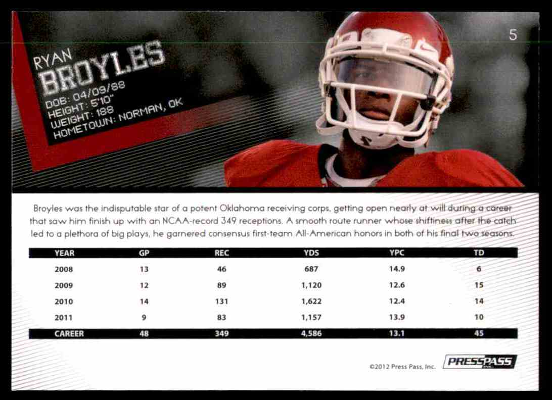 2012 Press Pass Ryan Broyles #5 card back image