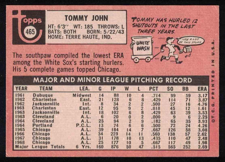 1969 Topps Tommy John VG-EX #465 card back image