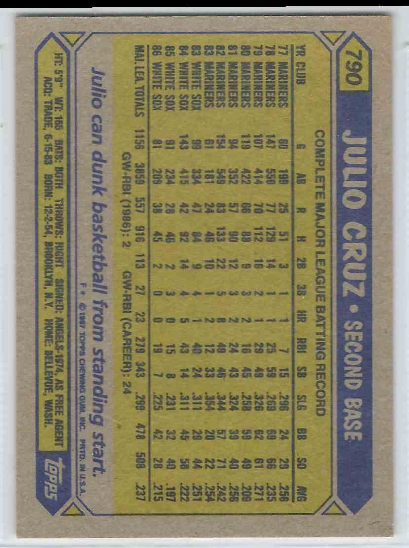 1987 Topps Topps Julio Cruz #790 card back image