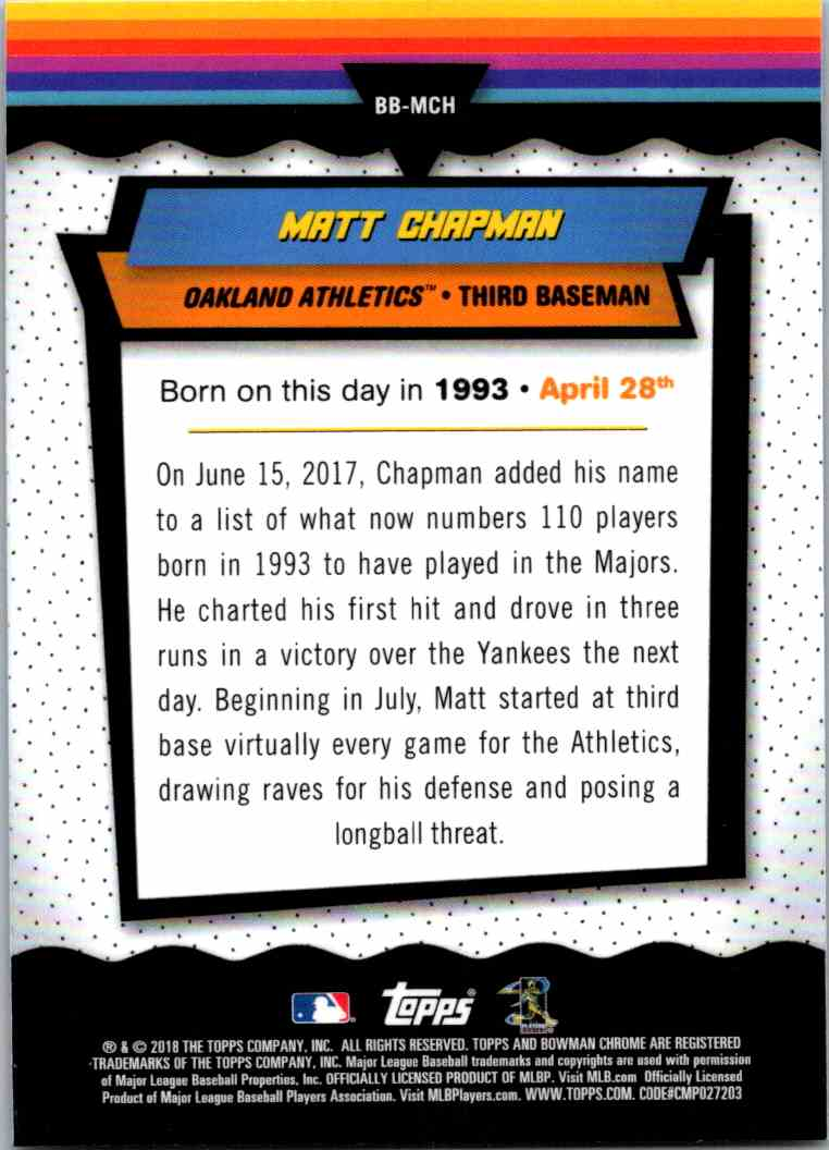 2018 Bowman Chrome Bowman Birthdays Matt Chapman #BB-MCH card back image