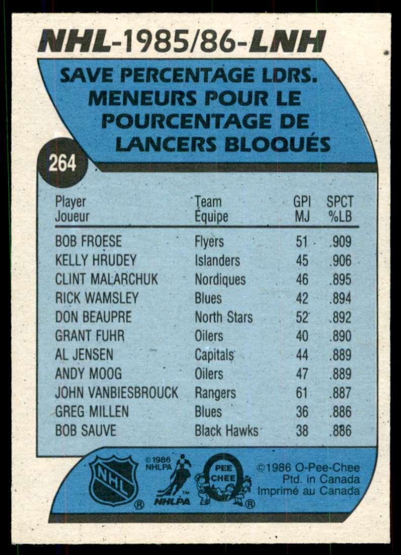 1986-87 OPC Bob Froese #264 card back image