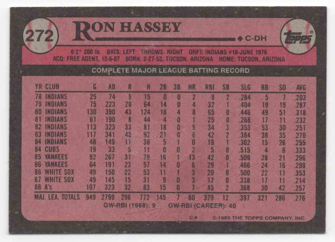 1989 Topps Ron Hassey #272 card back image