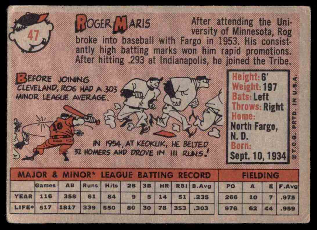 1958 Topps Roger Maris 47 On Kronozio