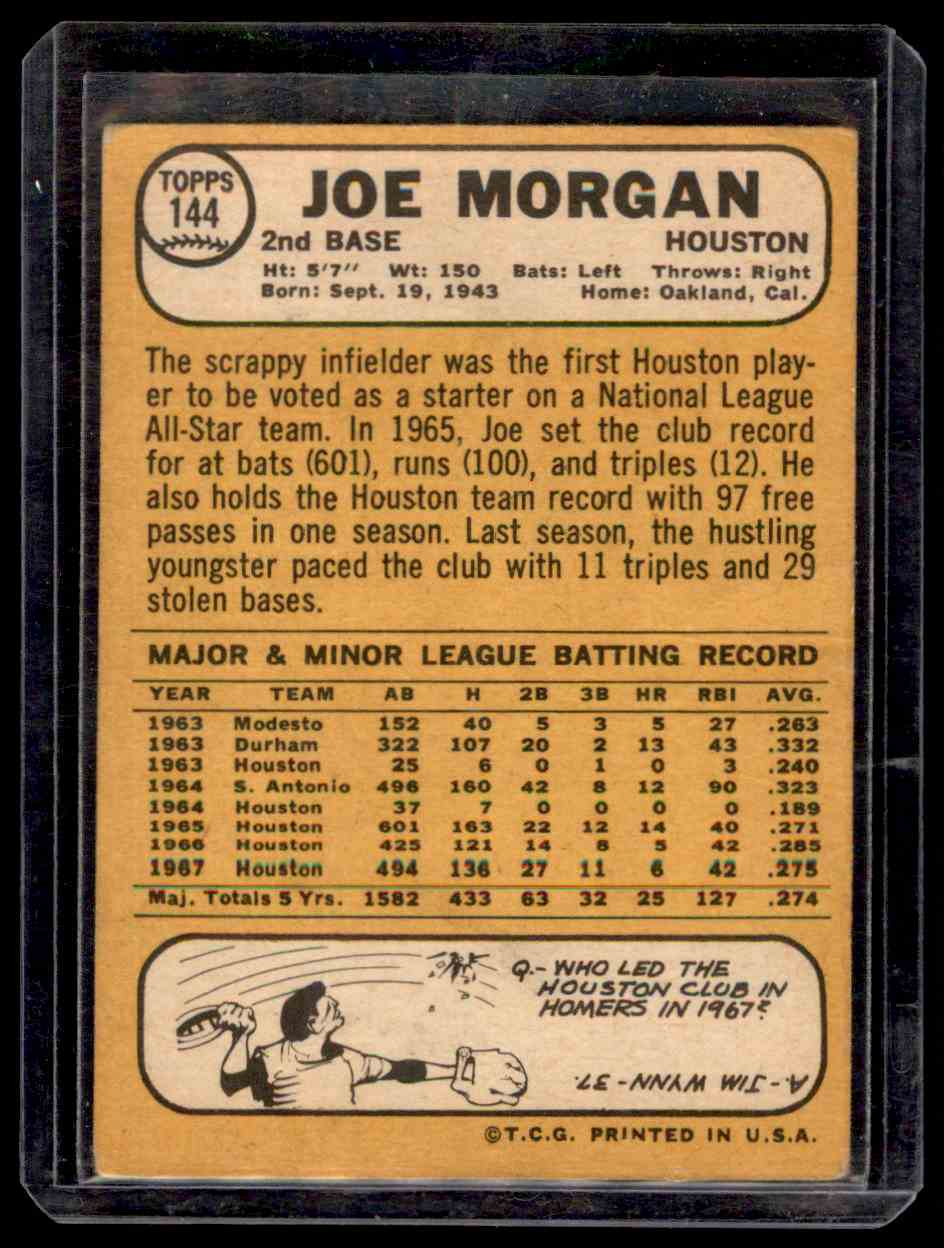 1968 Topps Joe Morgan #144 card back image