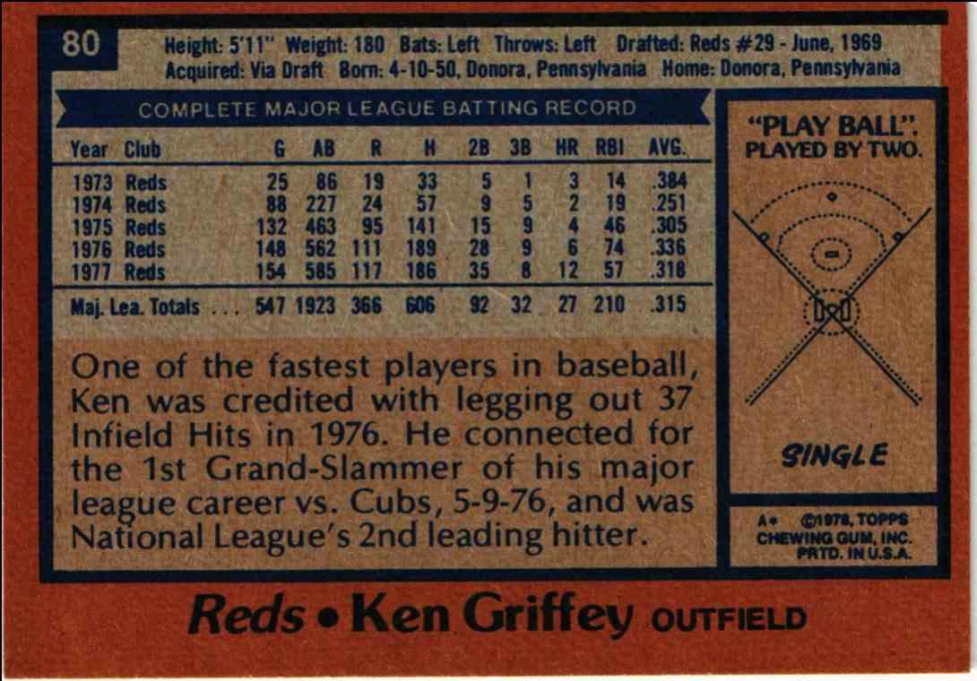 a7678857cd Real card back image 1978 Topps Ken Griffey Sr. #80 card back image