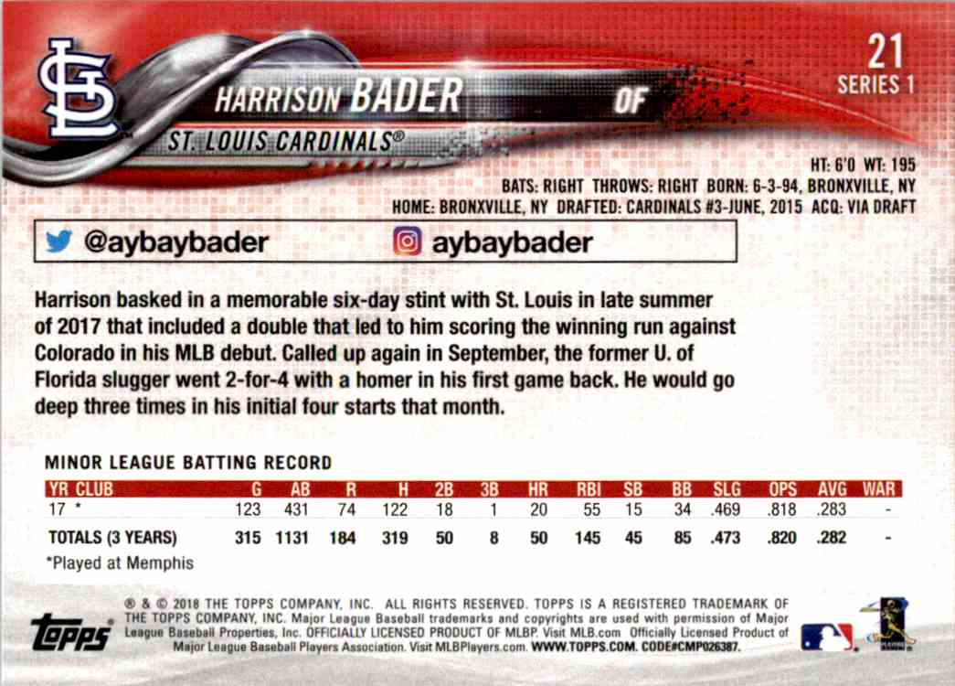 2018 Topps Series One Harrison Bader #21 card back image