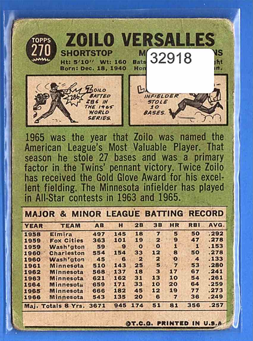1967 Topps Zoilo Versalles #270 card back image