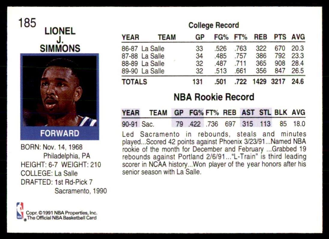 1991 92 Nba Hoops Lionel Simmons 185 on Kronozio