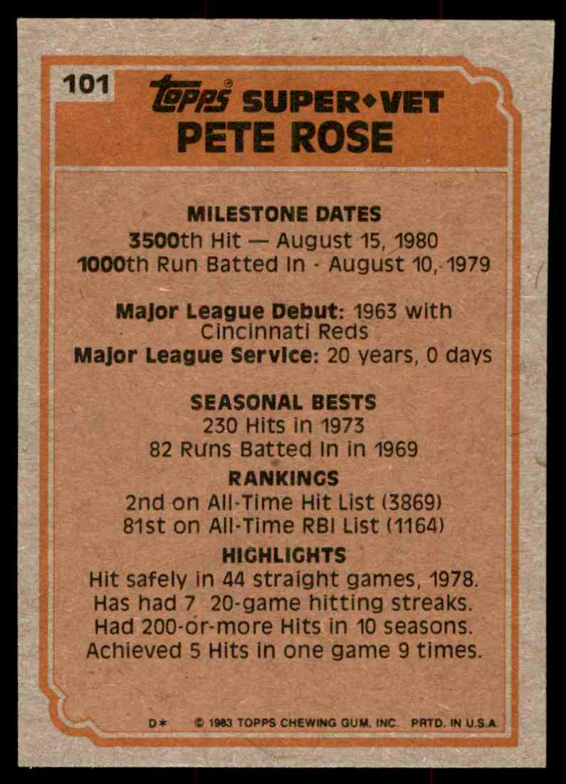 1983 Topps Pete Rose #101 card back image