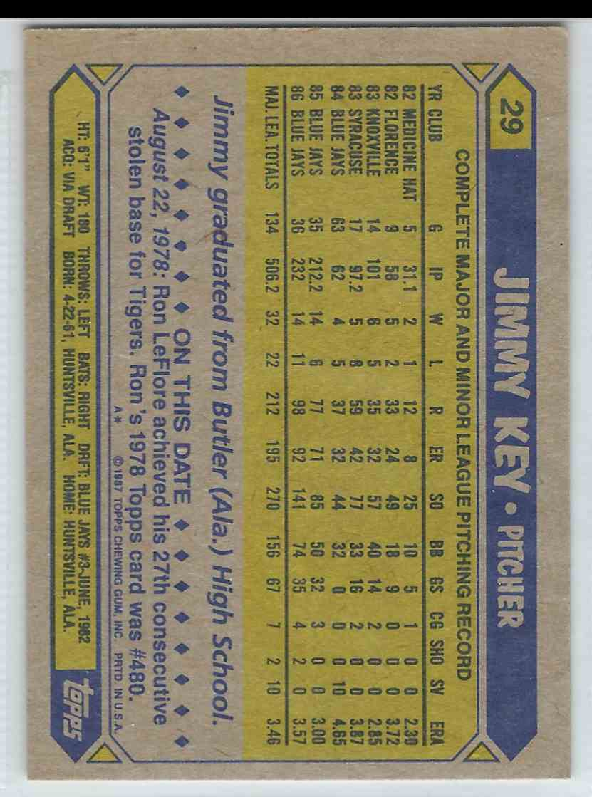 1987 Topps Jimmy Key #29 card back image